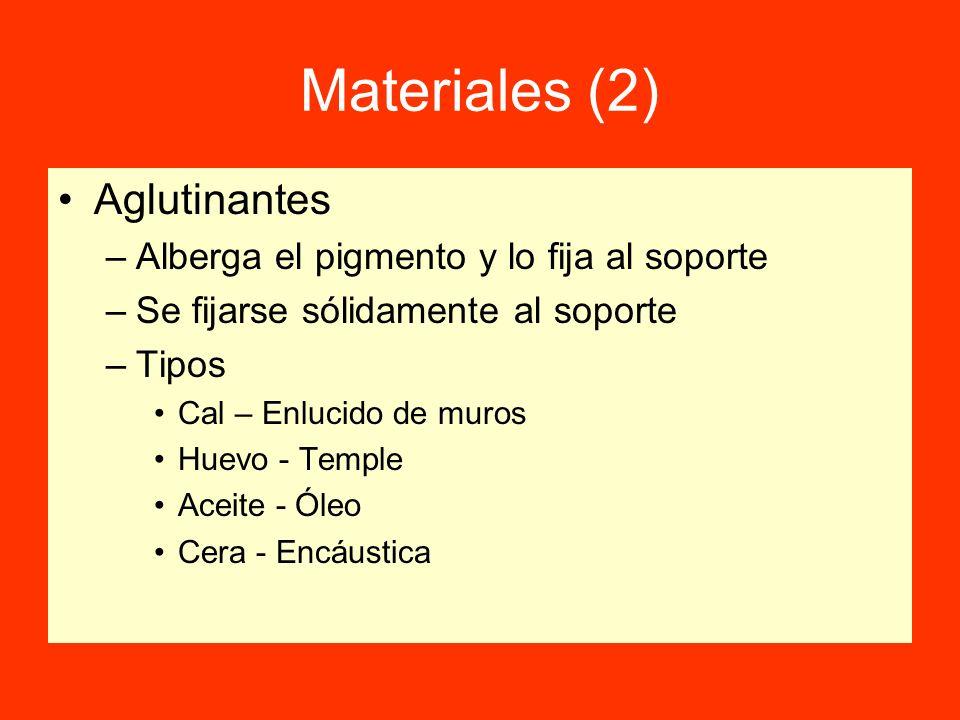 Materiales (2) Aglutinantes Alberga el pigmento y lo fija al soporte