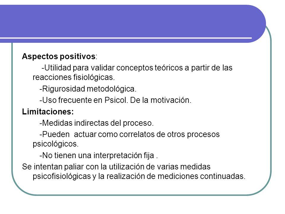 Aspectos positivos: -Utilidad para validar conceptos teóricos a partir de las reacciones fisiológicas.