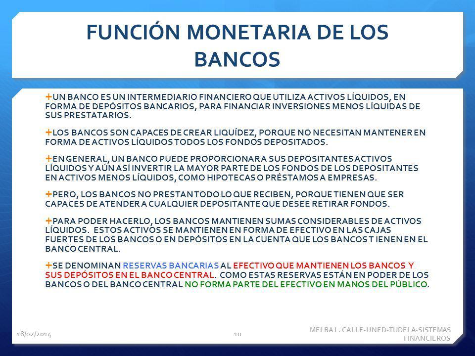 FUNCIÓN MONETARIA DE LOS BANCOS