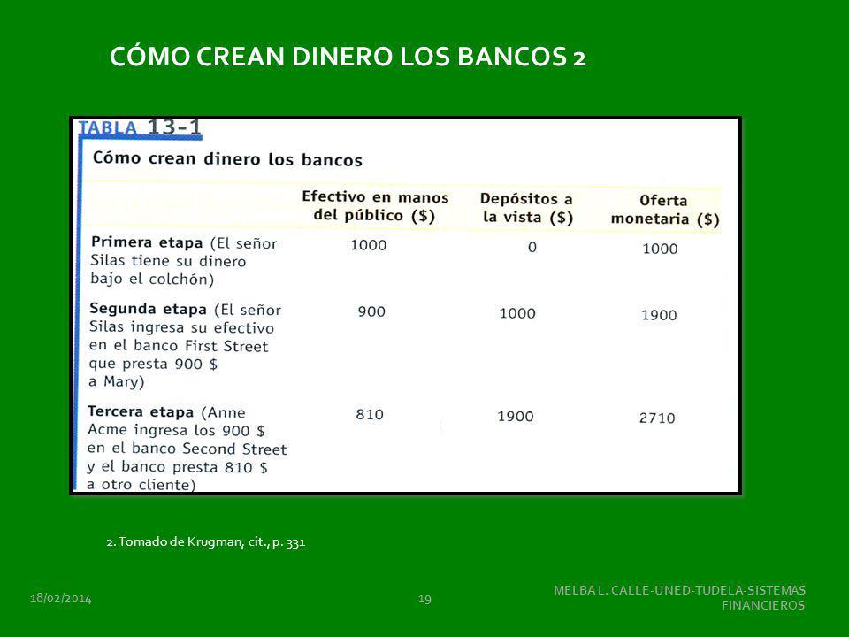 CÓMO CREAN DINERO LOS BANCOS 2