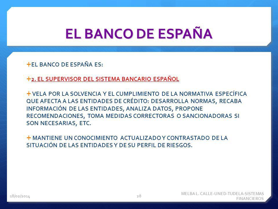 EL BANCO DE ESPAÑA EL BANCO DE ESPAÑA ES: