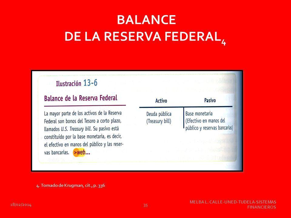 BALANCE DE LA RESERVA FEDERAL4