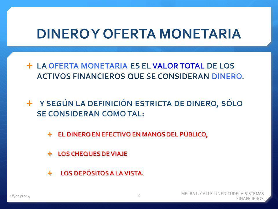 DINERO Y OFERTA MONETARIA