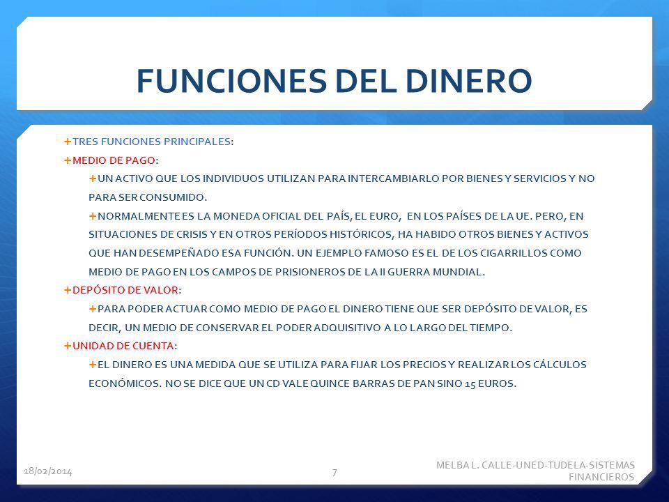 FUNCIONES DEL DINERO TRES FUNCIONES PRINCIPALES: MEDIO DE PAGO: