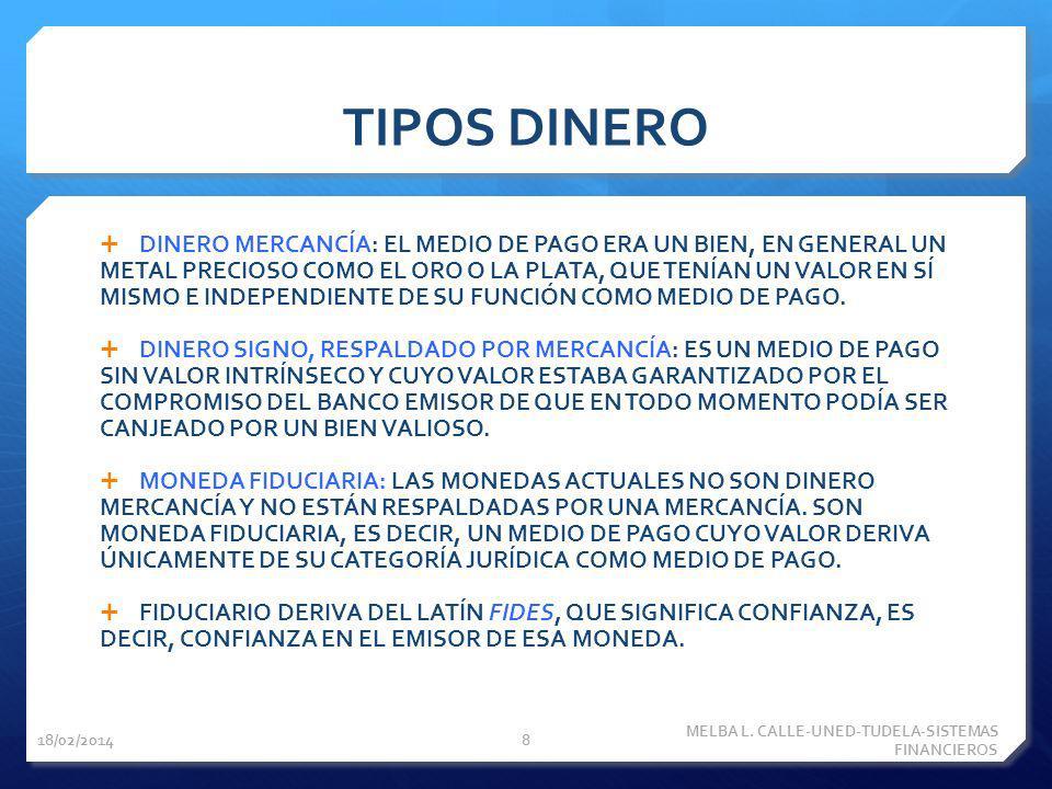 TIPOS DINERO