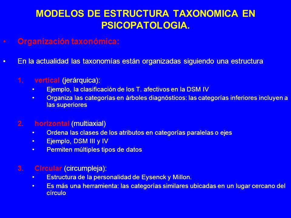 MODELOS DE ESTRUCTURA TAXONOMICA EN PSICOPATOLOGIA.