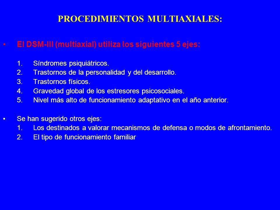 PROCEDIMIENTOS MULTIAXIALES: