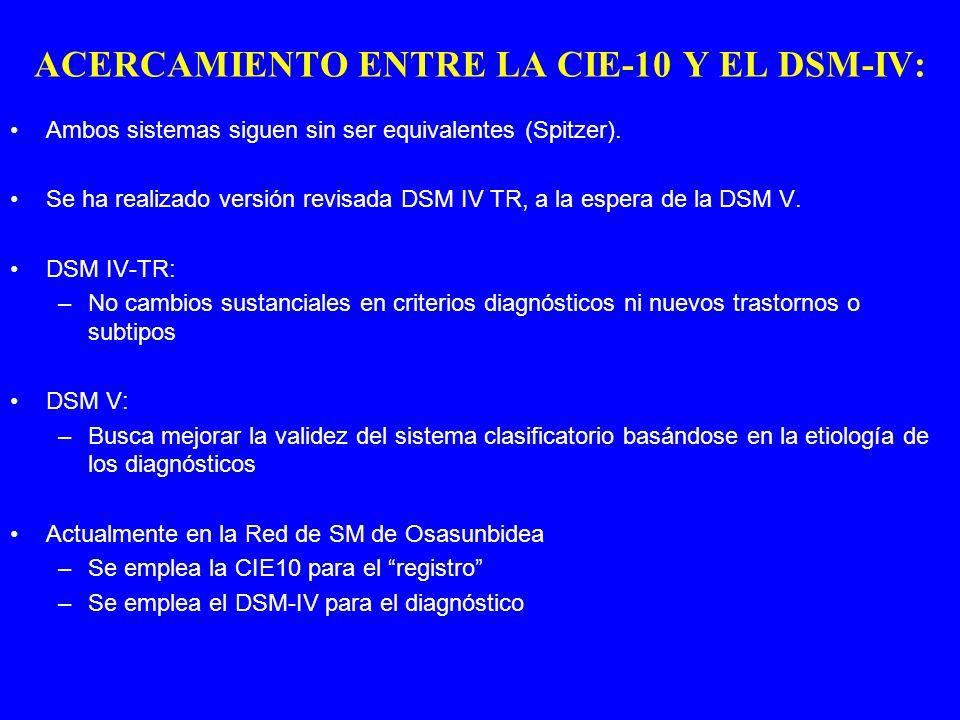 ACERCAMIENTO ENTRE LA CIE-10 Y EL DSM-IV: