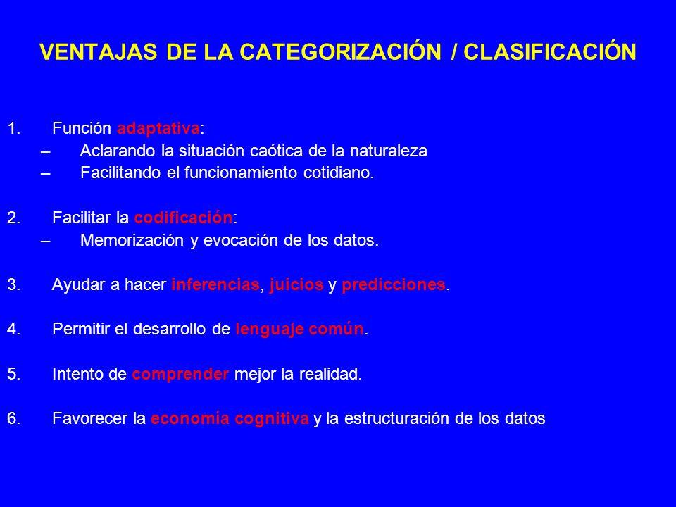 VENTAJAS DE LA CATEGORIZACIÓN / CLASIFICACIÓN