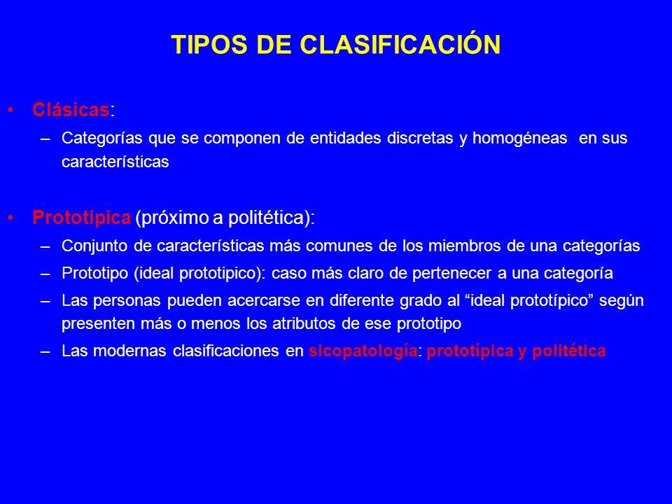 TIPOS DE CLASIFICACIÓN