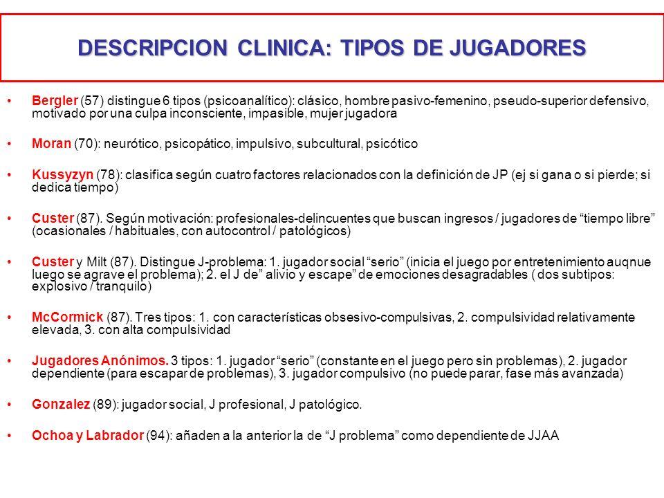 DESCRIPCION CLINICA: TIPOS DE JUGADORES