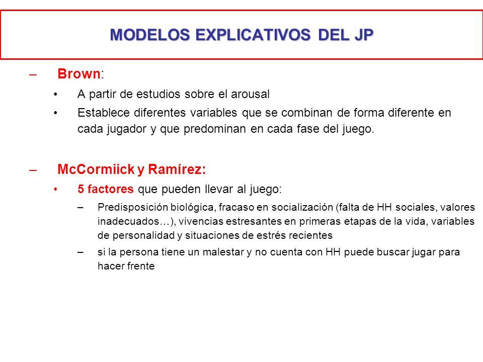 MODELOS EXPLICATIVOS DEL JP
