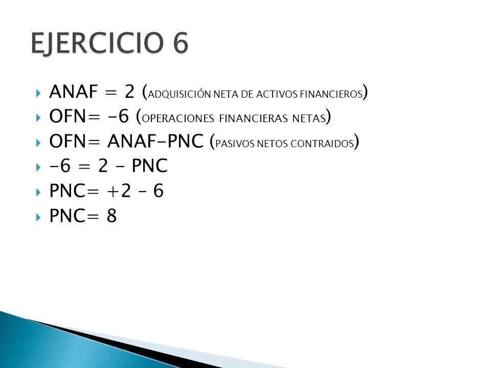 EJERCICIO 6 ANAF = 2 (ADQUISICIÓN NETA DE ACTIVOS FINANCIEROS)