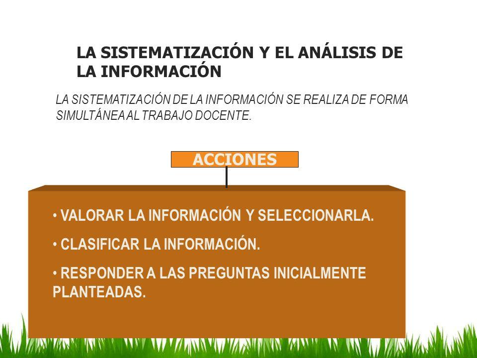 LA SISTEMATIZACIÓN Y EL ANÁLISIS DE LA INFORMACIÓN