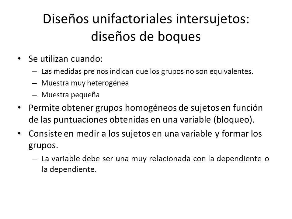 Diseños unifactoriales intersujetos: diseños de boques