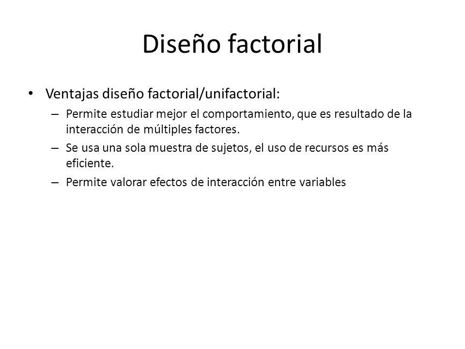 Diseño factorial Ventajas diseño factorial/unifactorial:
