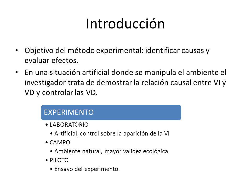 Introducción Objetivo del método experimental: identificar causas y evaluar efectos.