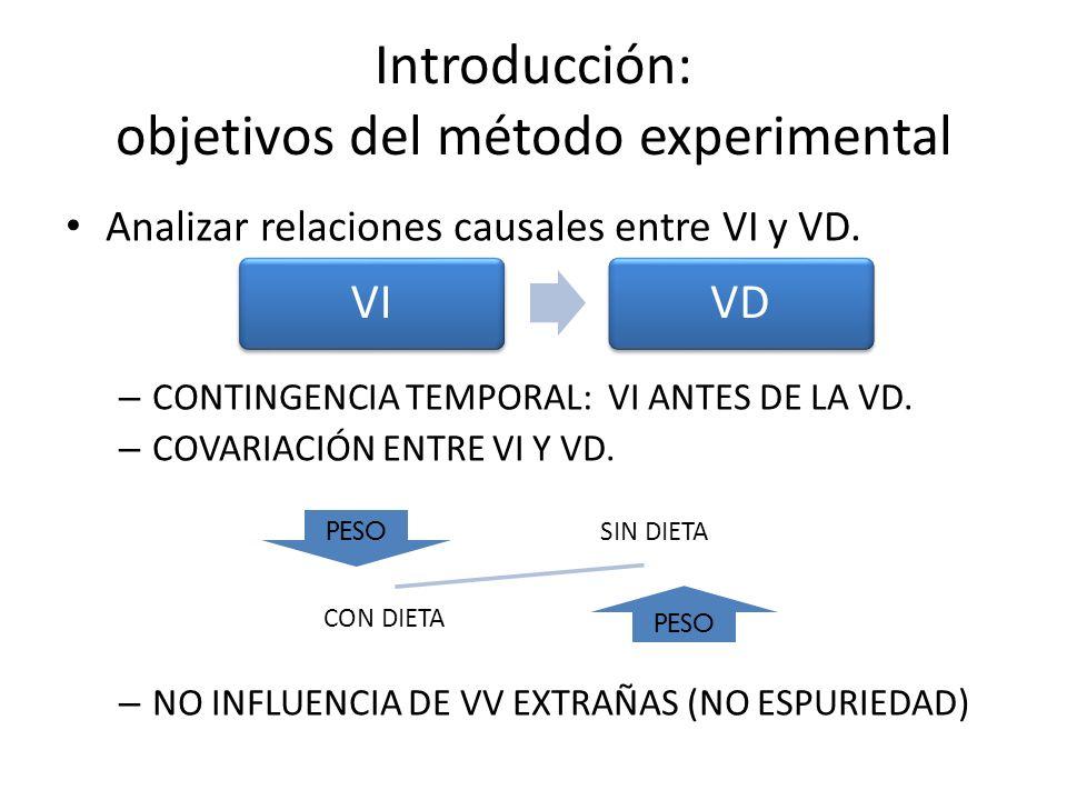 Introducción: objetivos del método experimental