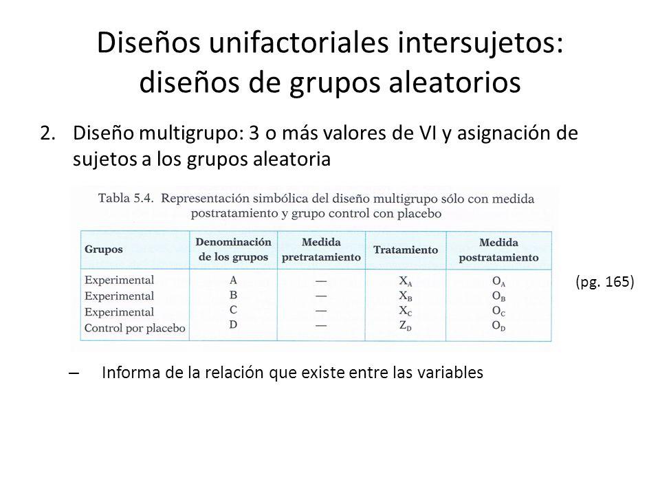 Diseños unifactoriales intersujetos: diseños de grupos aleatorios