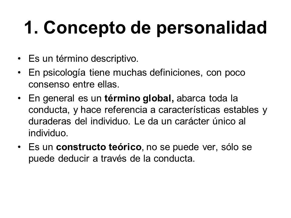 1. Concepto de personalidad