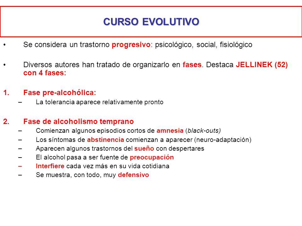 CURSO EVOLUTIVO Se considera un trastorno progresivo: psicológico, social, fisiológico.