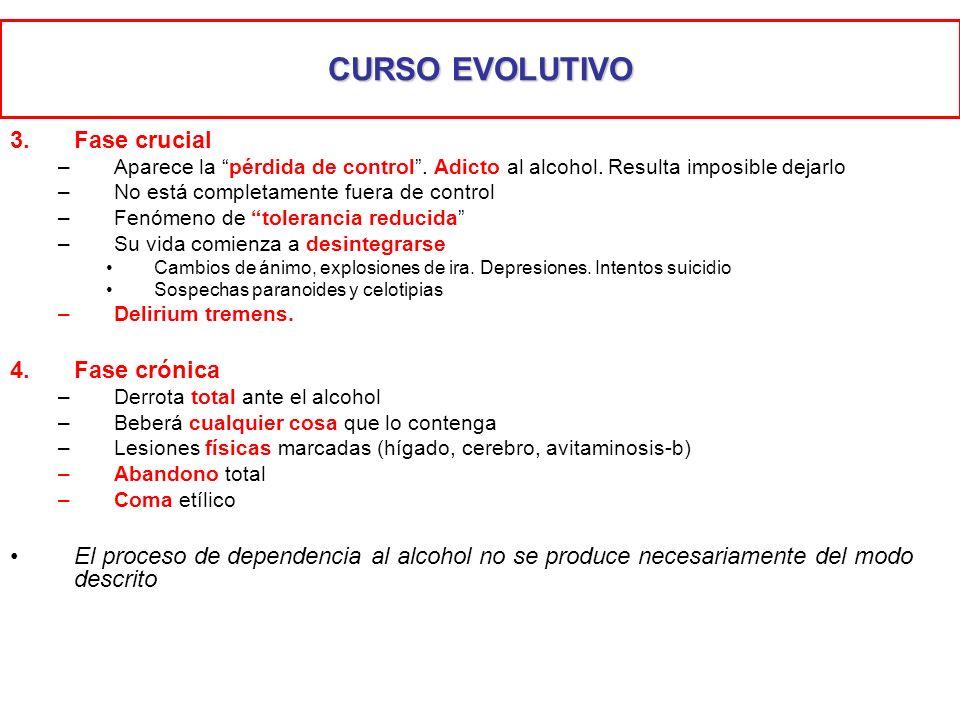 CURSO EVOLUTIVO Fase crucial Fase crónica