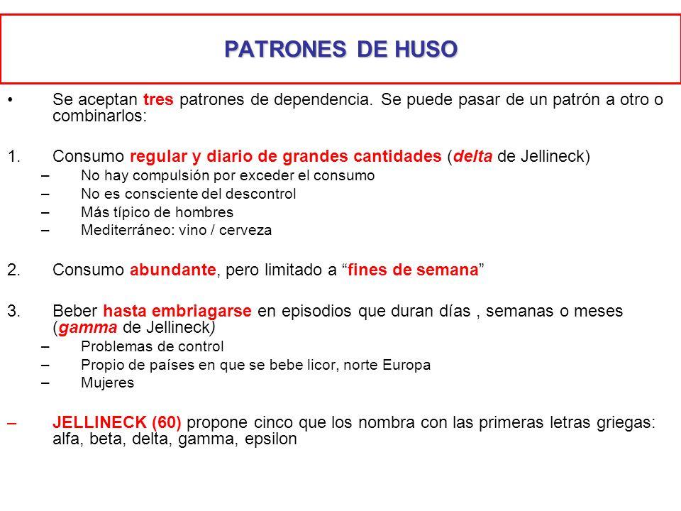 PATRONES DE HUSO Se aceptan tres patrones de dependencia. Se puede pasar de un patrón a otro o combinarlos: