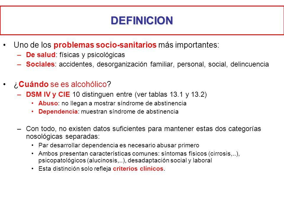DEFINICION Uno de los problemas socio-sanitarios más importantes: