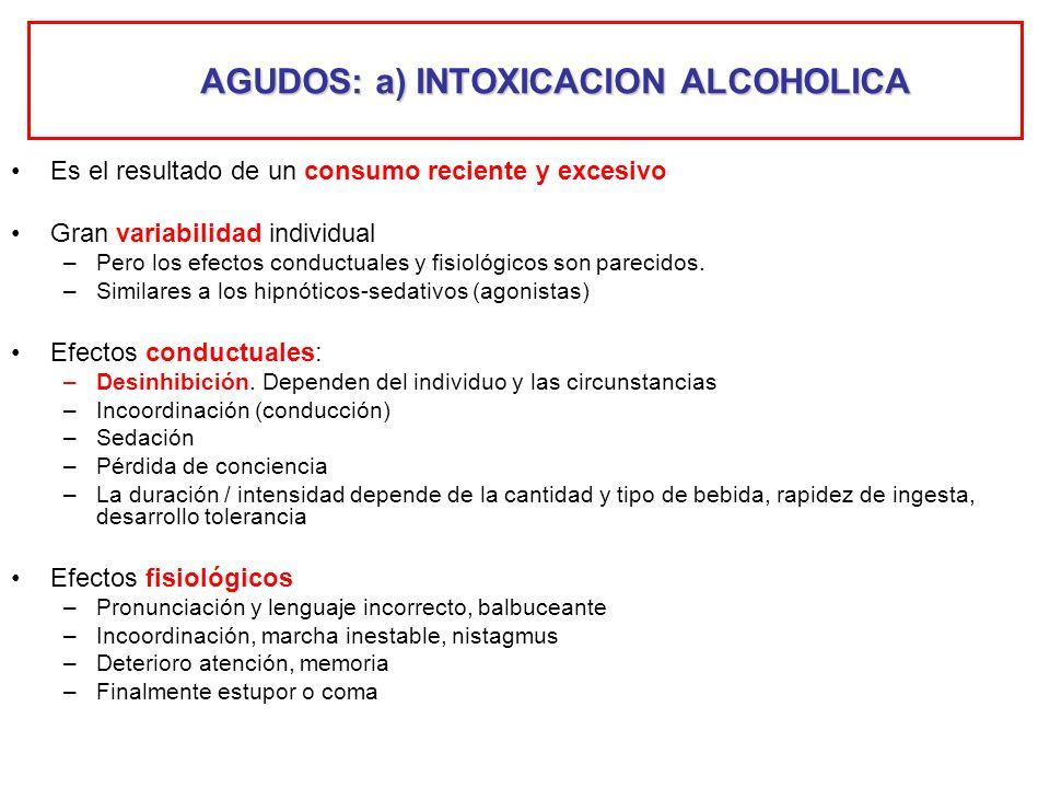 AGUDOS: a) INTOXICACION ALCOHOLICA