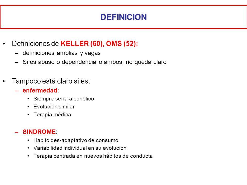 DEFINICION Definiciones de KELLER (60), OMS (52):