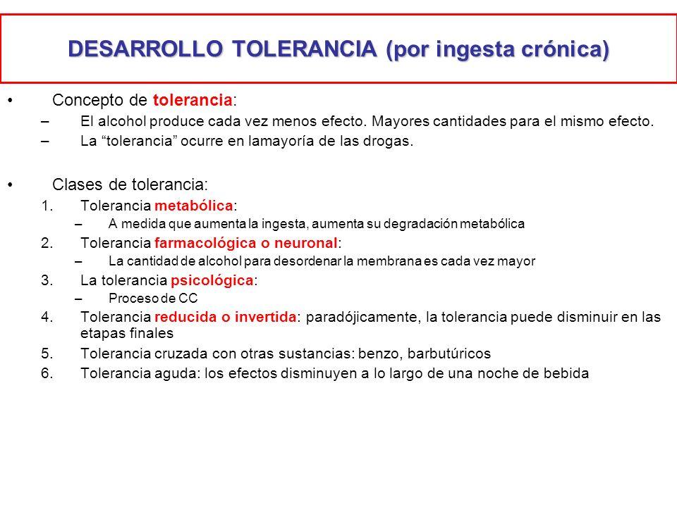 DESARROLLO TOLERANCIA (por ingesta crónica)