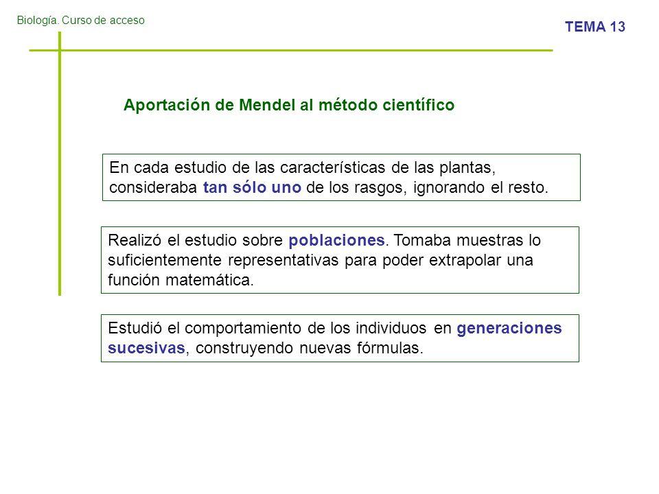 Aportación de Mendel al método científico
