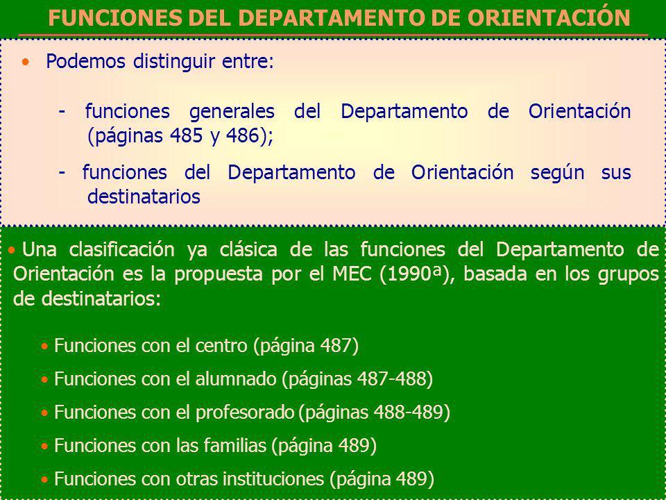 FUNCIONES DEL DEPARTAMENTO DE ORIENTACIÓN