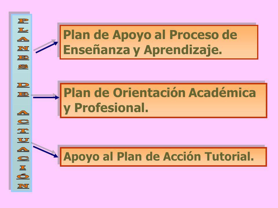 Plan de Apoyo al Proceso de Enseñanza y Aprendizaje.