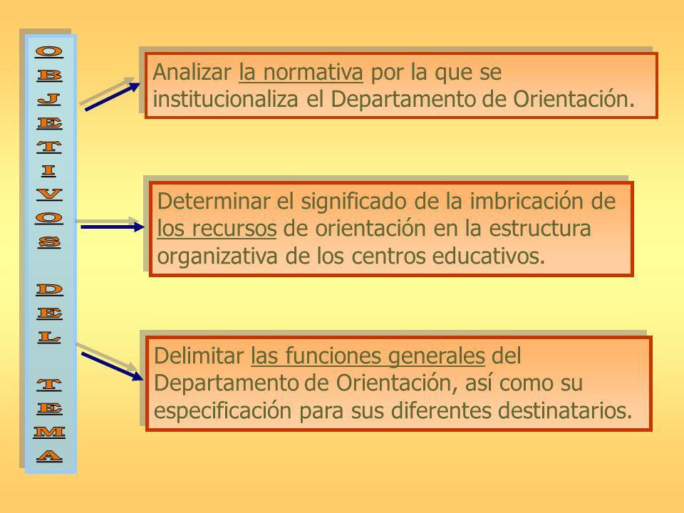 O B. J. E. T. I. V. S. D. L. M. A. Analizar la normativa por la que se institucionaliza el Departamento de Orientación.