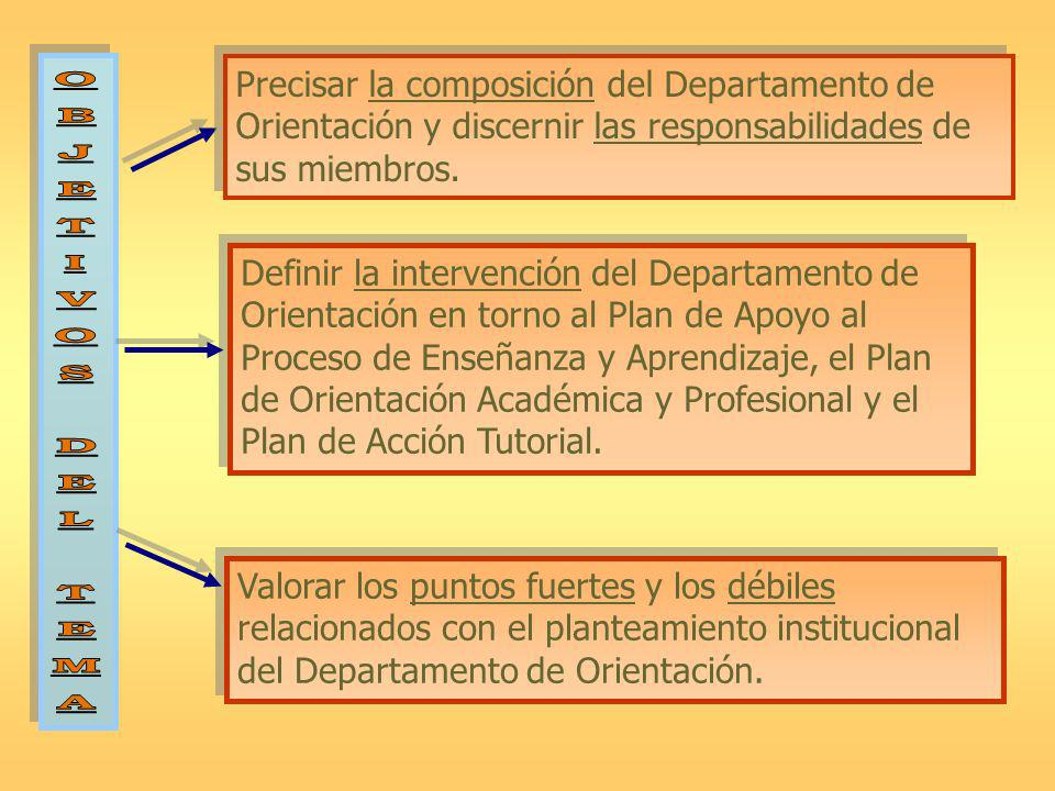 Precisar la composición del Departamento de Orientación y discernir las responsabilidades de sus miembros.