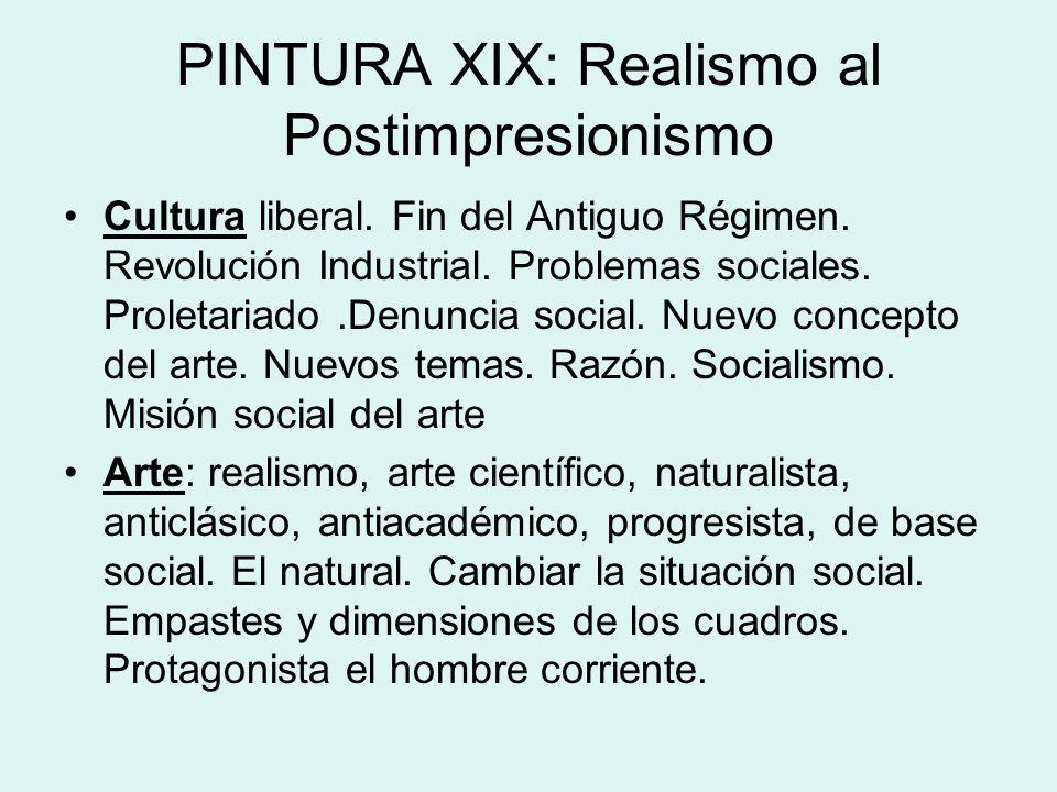 PINTURA XIX: Realismo al Postimpresionismo