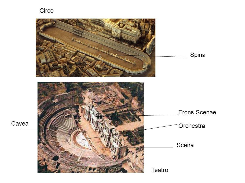 Circo Spina Frons Scenae Cavea Orchestra Scena Teatro