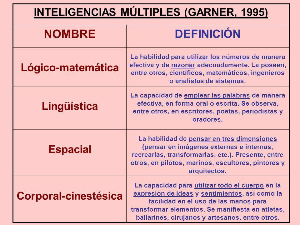 INTELIGENCIAS MÚLTIPLES (GARNER, 1995) Corporal-cinestésica