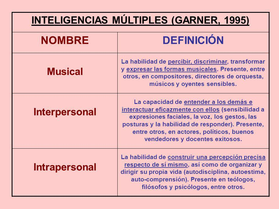 INTELIGENCIAS MÚLTIPLES (GARNER, 1995)