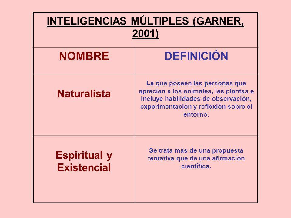 INTELIGENCIAS MÚLTIPLES (GARNER, 2001) Espiritual y Existencial