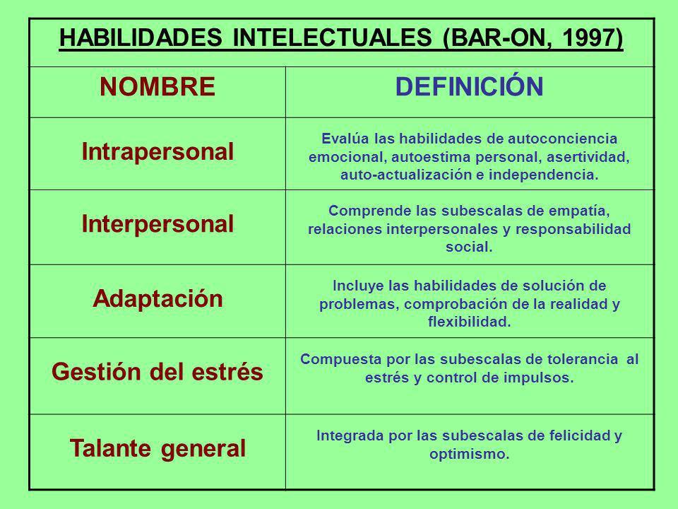 NOMBRE DEFINICIÓN HABILIDADES INTELECTUALES (BAR-ON, 1997)