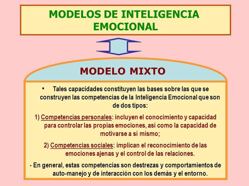 MODELOS DE INTELIGENCIA
