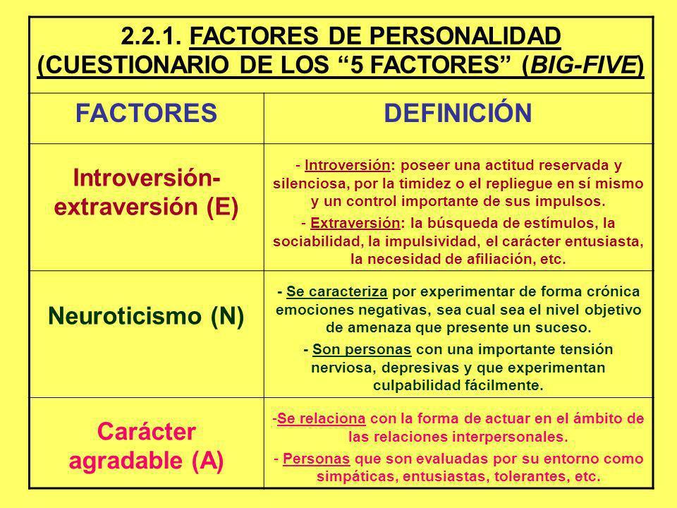 Introversión-extraversión (E) Carácter agradable (A)