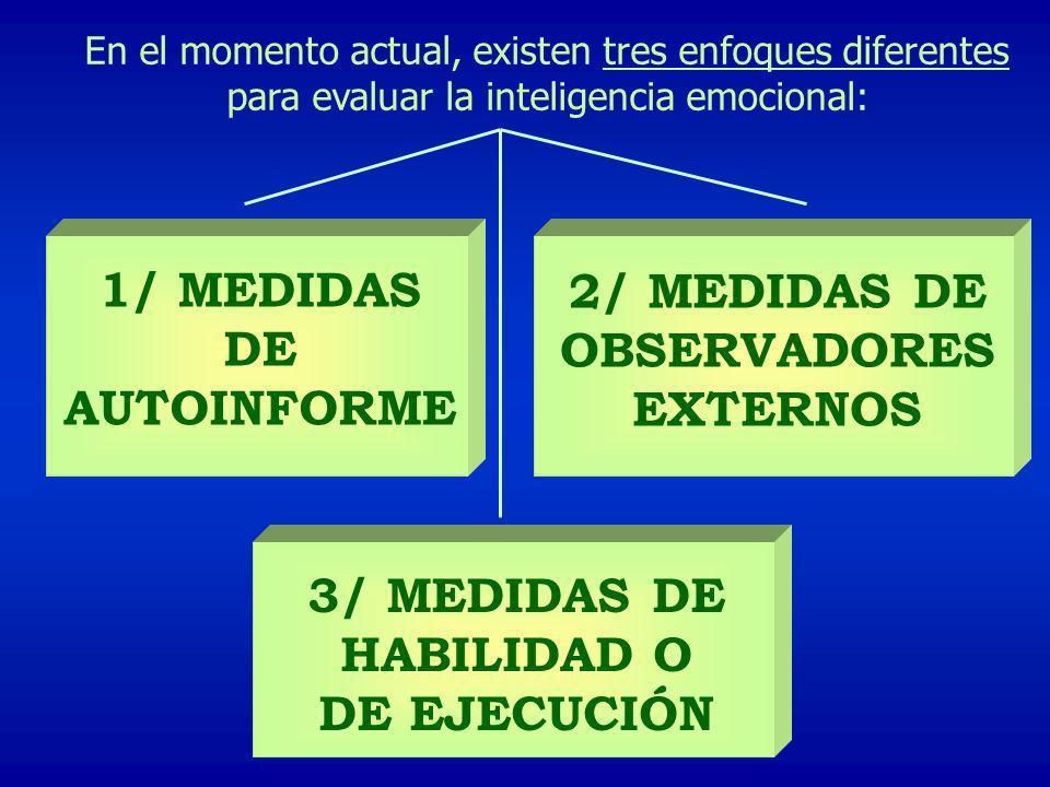1/ MEDIDAS DE AUTOINFORME 2/ MEDIDAS DE OBSERVADORES EXTERNOS