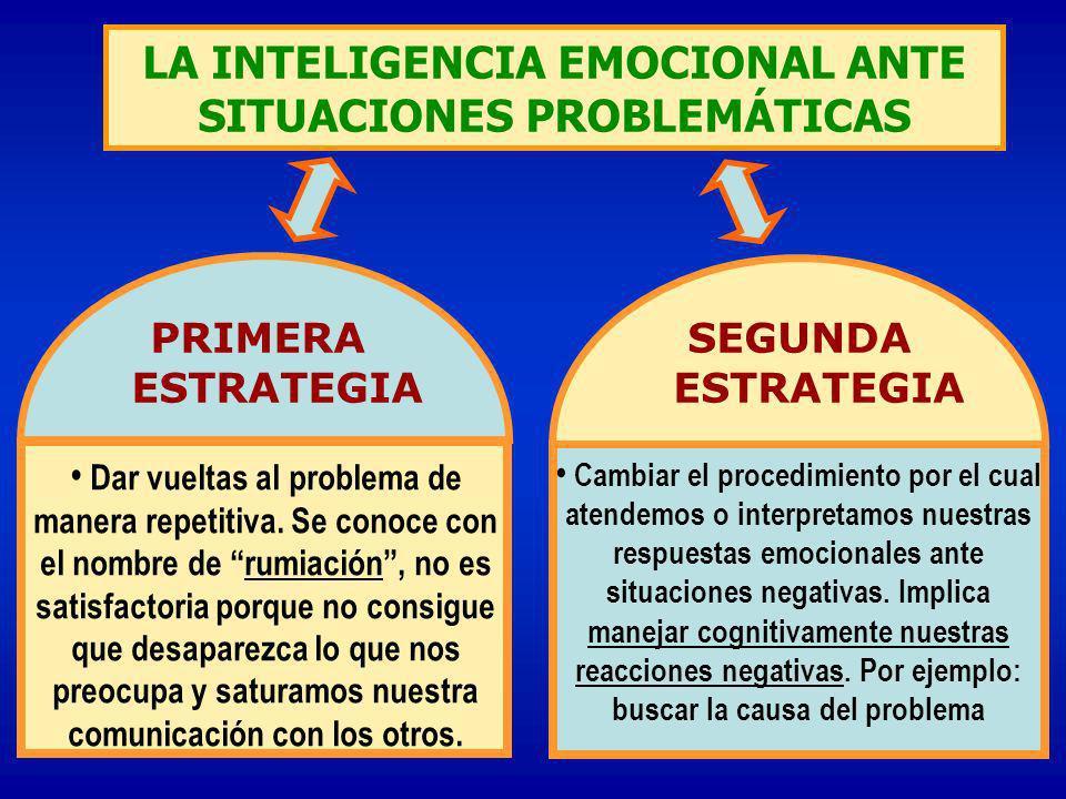 LA INTELIGENCIA EMOCIONAL ANTE SITUACIONES PROBLEMÁTICAS