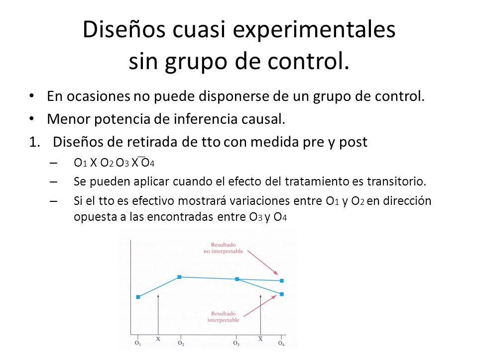 Diseños cuasi experimentales sin grupo de control.