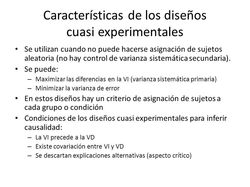 Características de los diseños cuasi experimentales