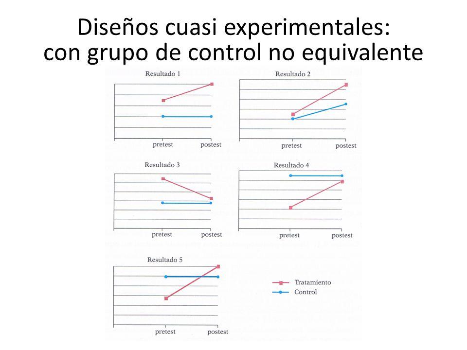 Diseños cuasi experimentales: con grupo de control no equivalente