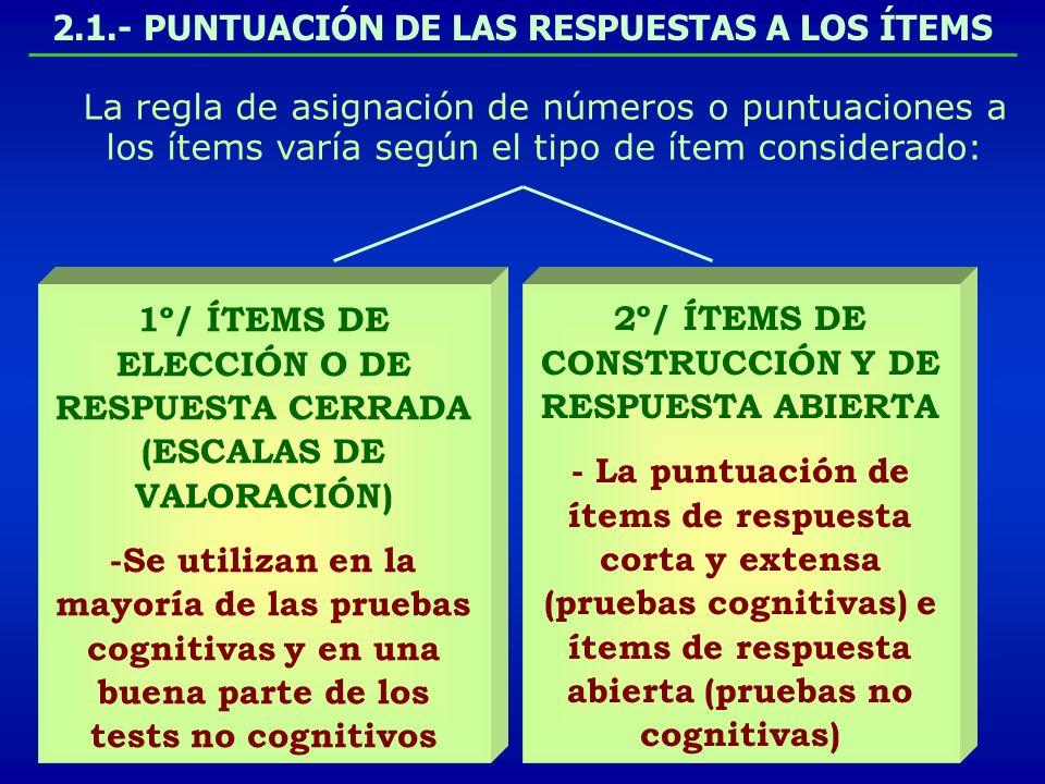 2.1.- PUNTUACIÓN DE LAS RESPUESTAS A LOS ÍTEMS